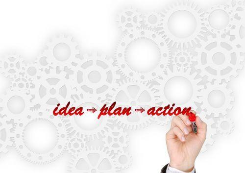 business idea planning business plan