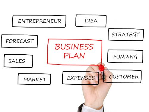 business plan business planning strategy