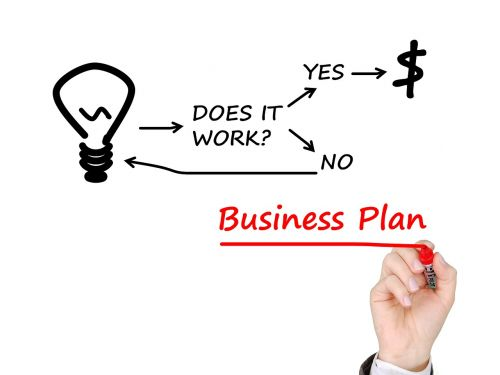 business plan business planning lean startup