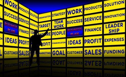 business plan monitor wall presentation