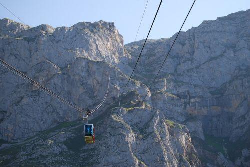 cable car fuente dé the cable
