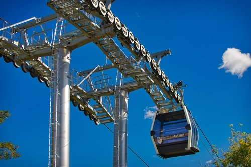 cable car  technology  modern