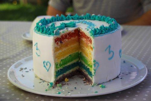 cake  birthday  rainbow