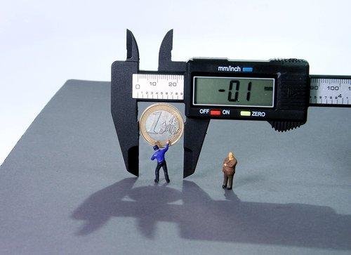 calipers  minus interest  miniature figures
