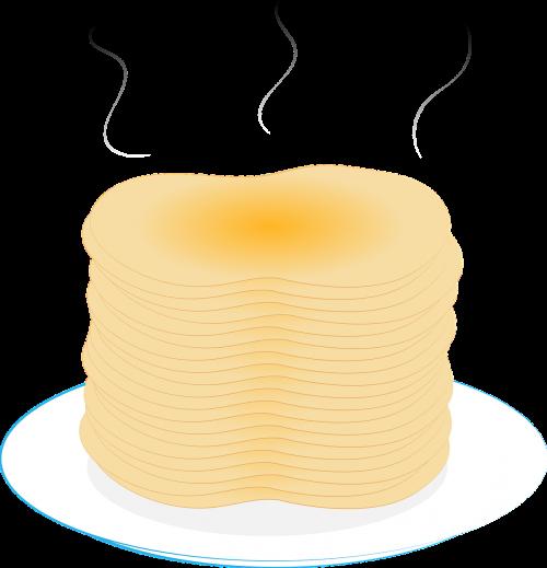 candlemas pancakes taste