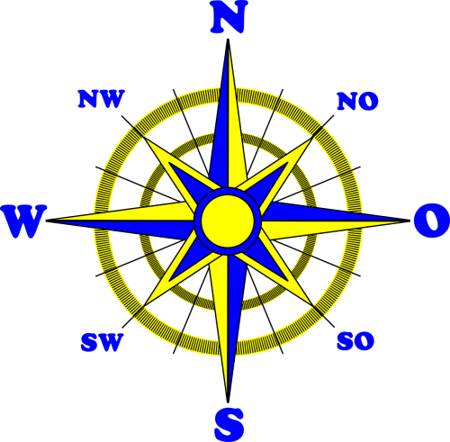 card compass direction