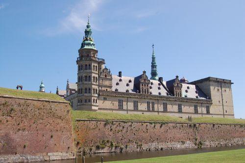 castle hamlet denmark