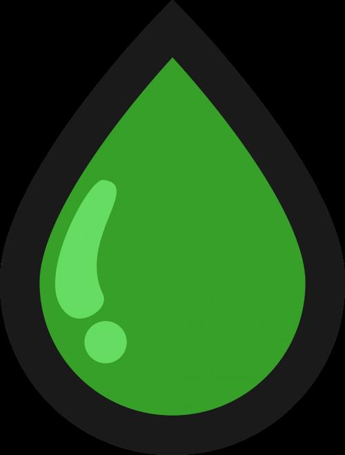 cbd oil cbd cannabinoid