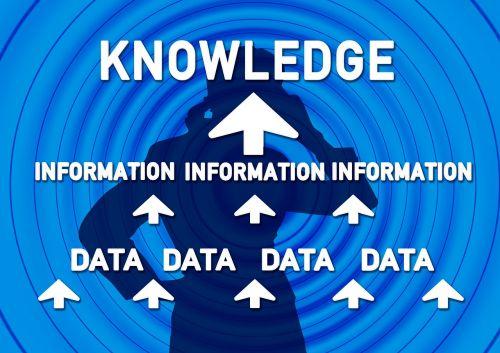 certainty data information