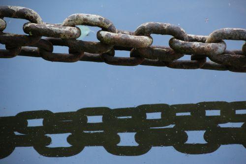 chain mirroring iron