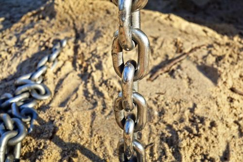 chain linked chain link