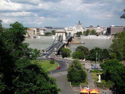 chain bridge budapest bridges of budapest architecture