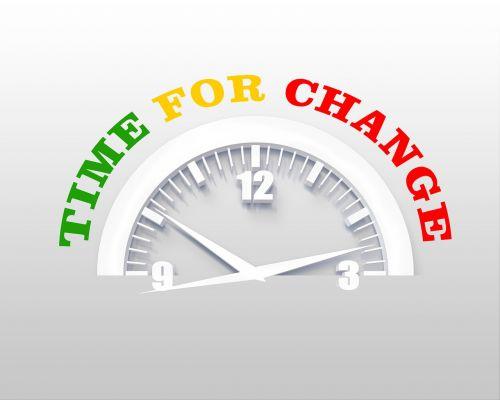 change clock time