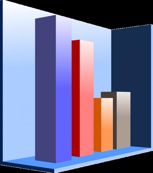 chart graph columns