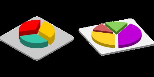 chart pie charts diagram