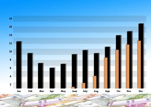 chart statistics graphic
