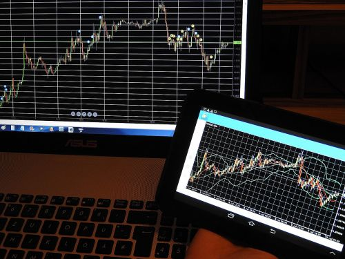 chart trading forex