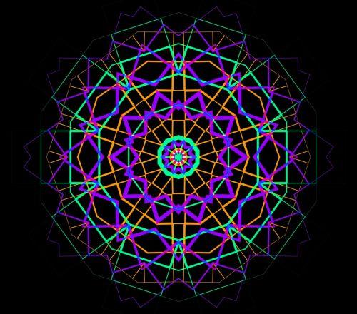 Chart Kaleidoscope