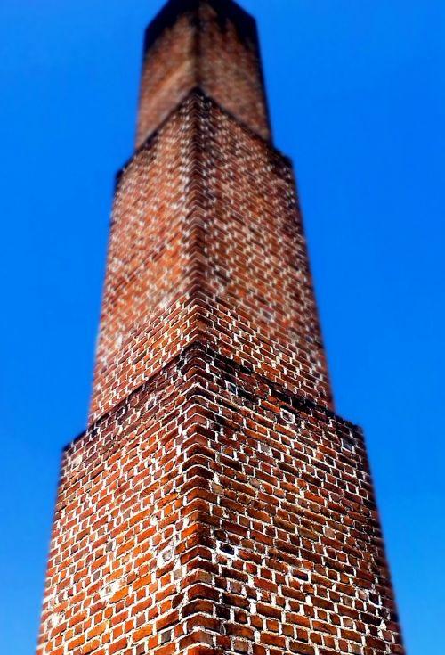 chimney smoke pipe funnel