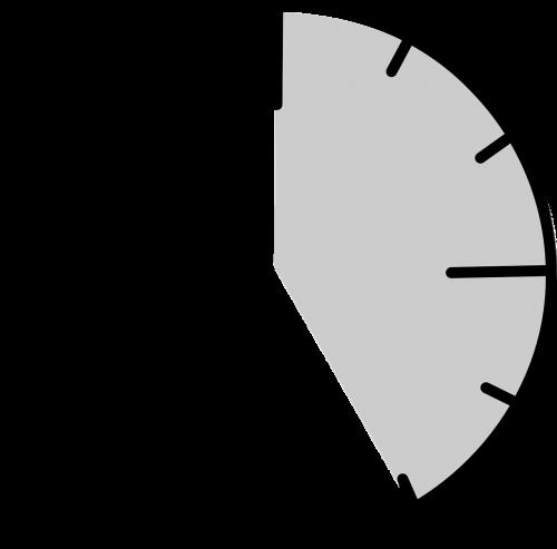 chronometer time timer