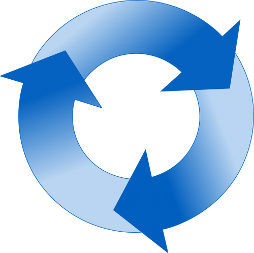 circle repeat cycle
