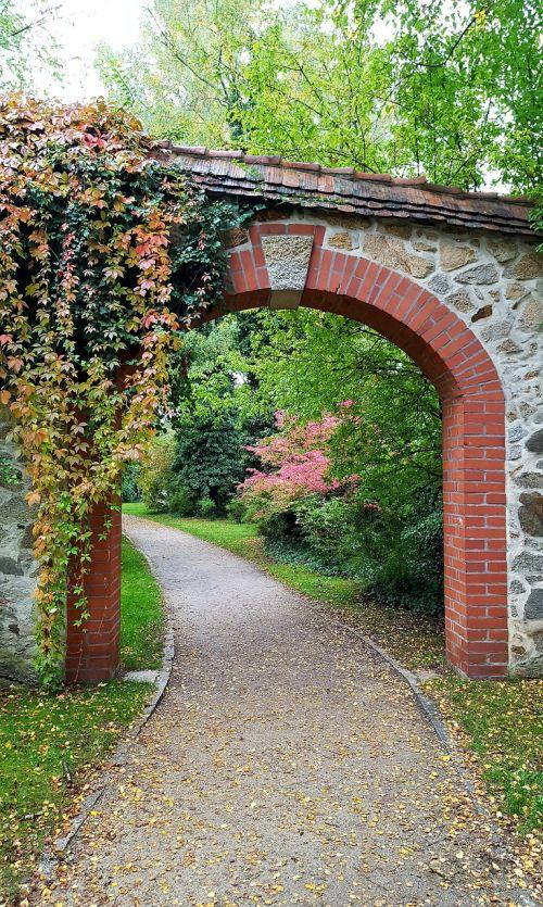 city garden archway historically