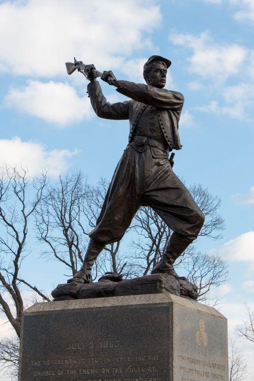 civil war gettysburg war