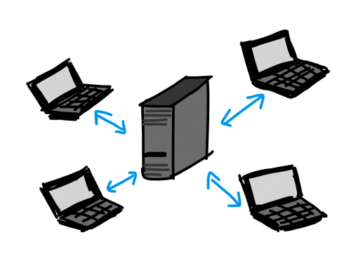 client server networking