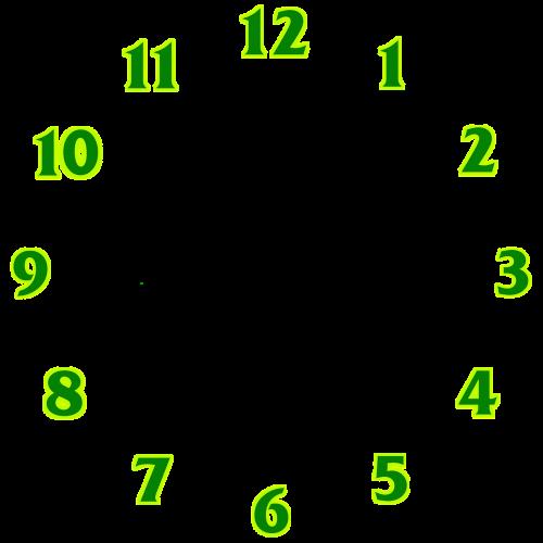 clock numbers clock face