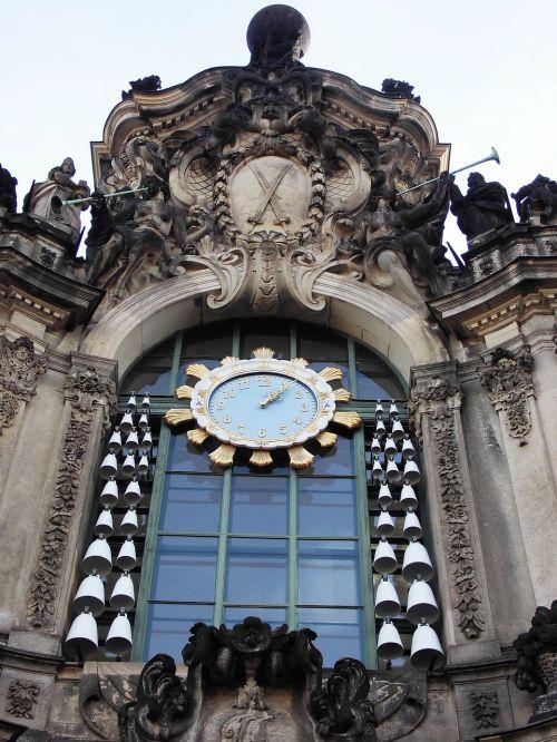 clock dresden building