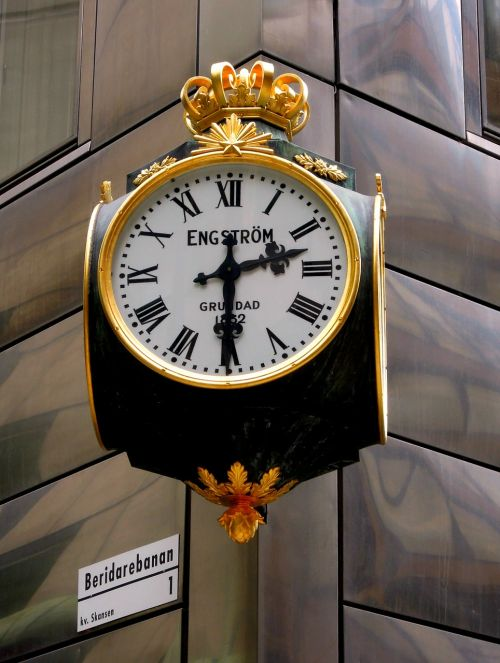 clock time dial