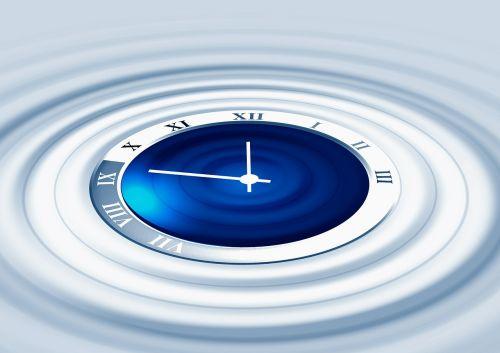clock wave period