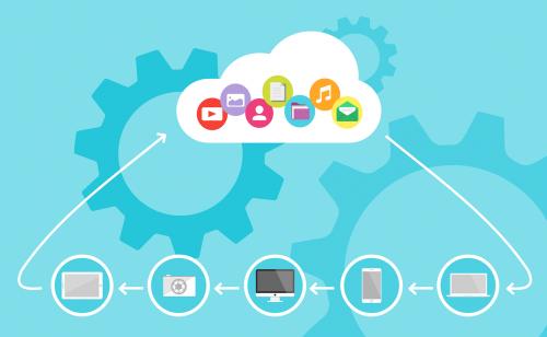 cloud computing cloud device