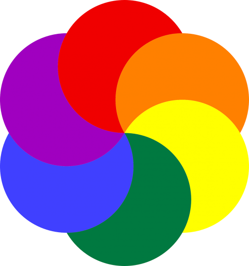 colors rainbow colors circle