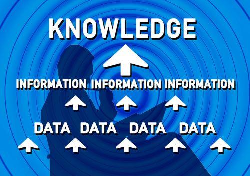 combine research data