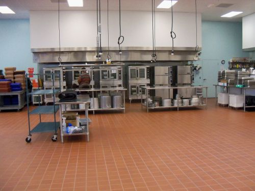 commercial kitchen food processing kitchen