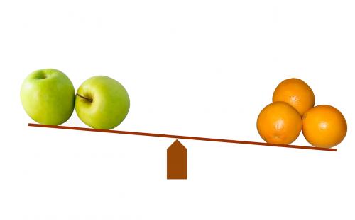 compare comparison scale
