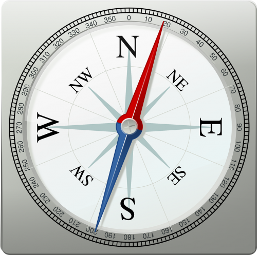 compass east north