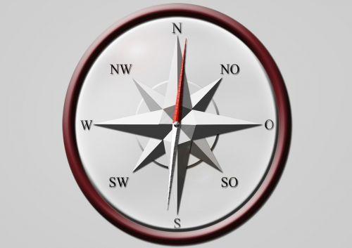 compass navigation compass point