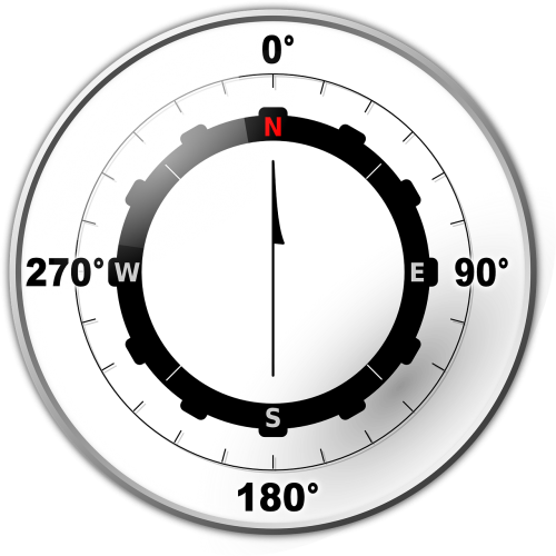 compass cartography mapping