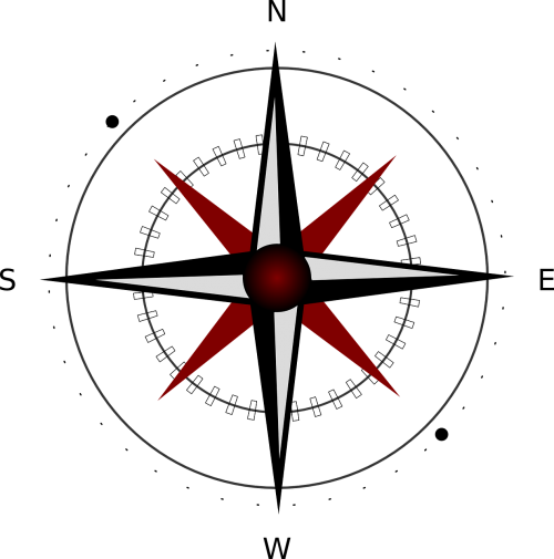 compass east south
