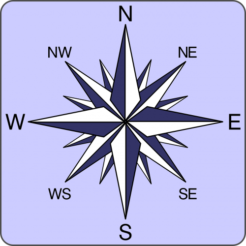 compass direction directions