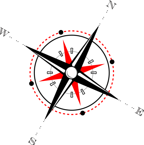 compass rose direction windrose