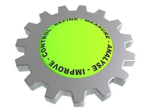 control measure define