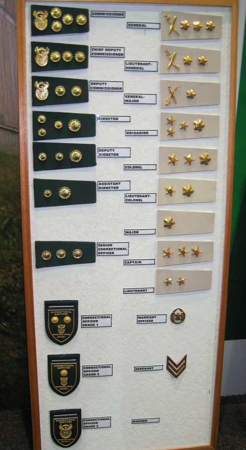 Correctional Services Rank Badges