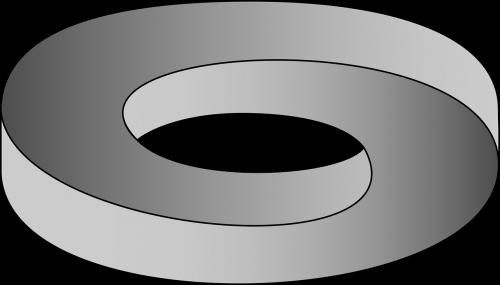 curves doughnut gradient