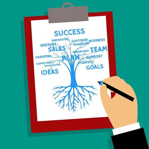customer success  business  tree