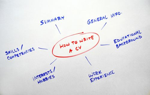 cv flowchart whiteboard