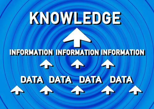 data information know