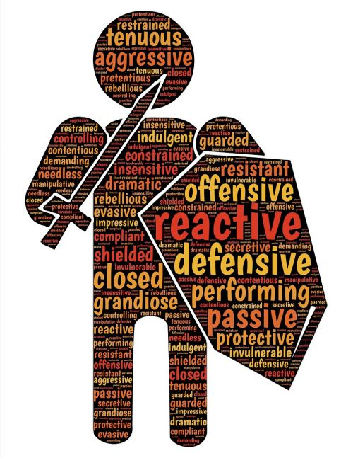 defenses reactivity protection
